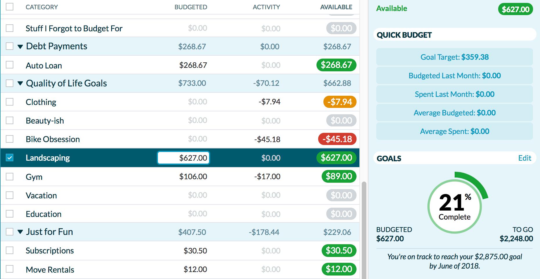 Ynab Spreadsheet Printable Spreadshee You Need A Budget