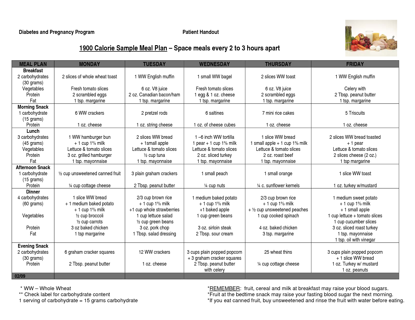Diabetic Meal Planning Worksheet