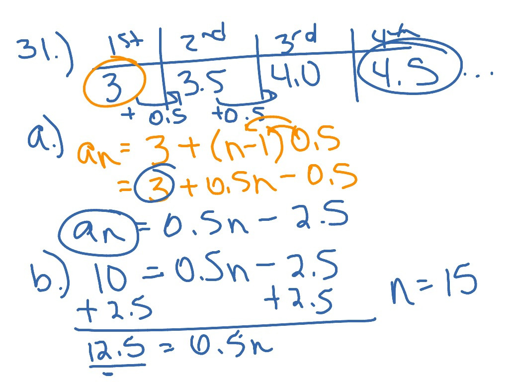 Arithmetic Sequences As Linear Functions Worksheet