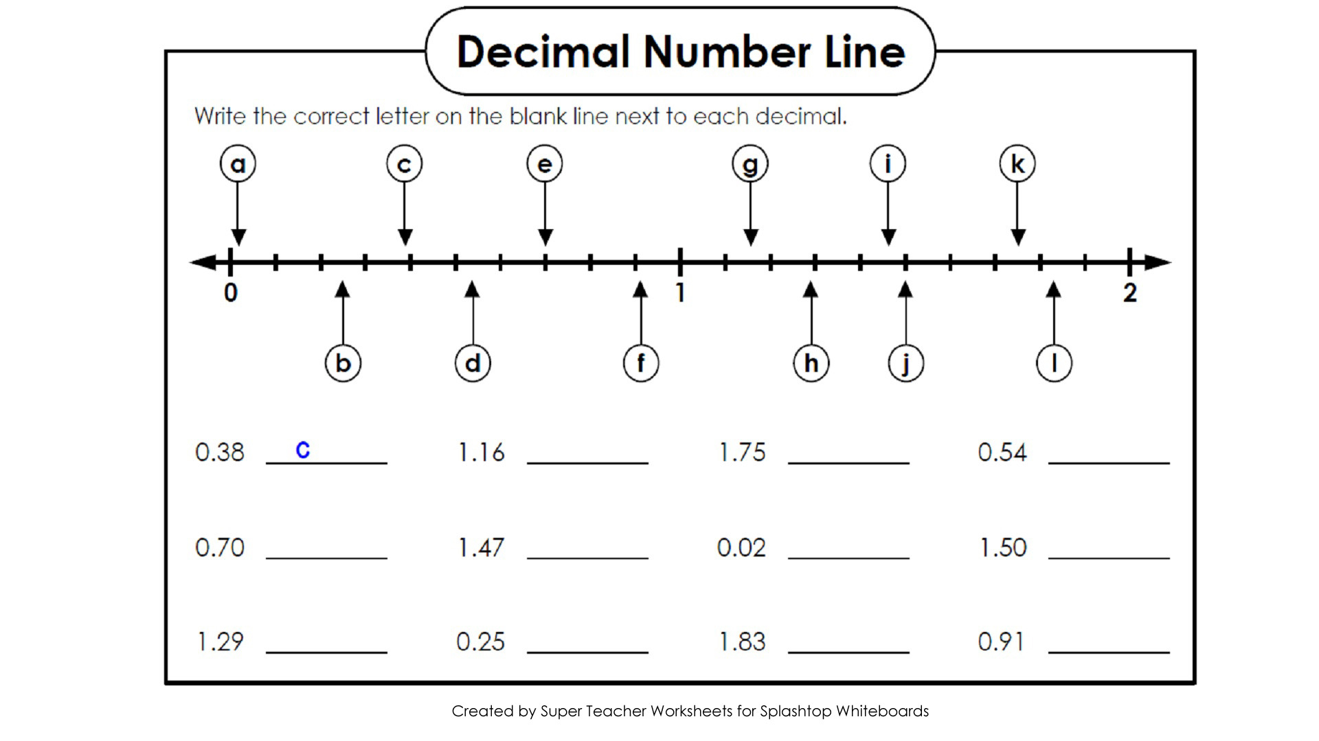 3rd Grade Math Fractions On A Number Line Worksheets