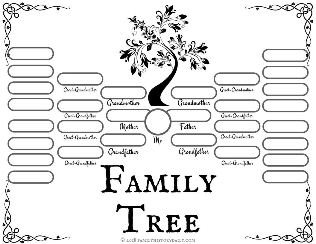 4 Free Family Tree S For Genealogy Craft Or School
