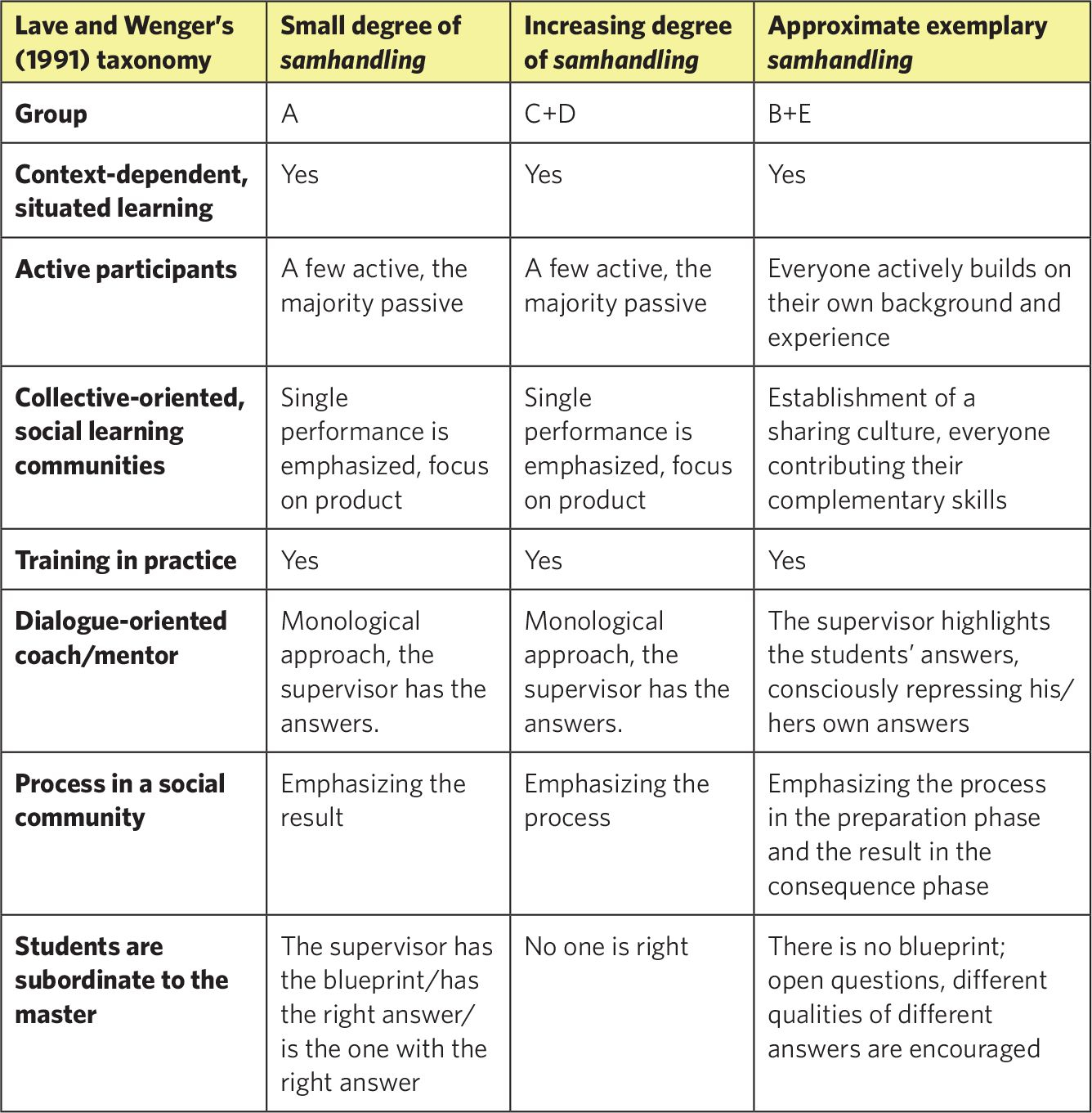 61 A Changing Landscape Worksheet Answers