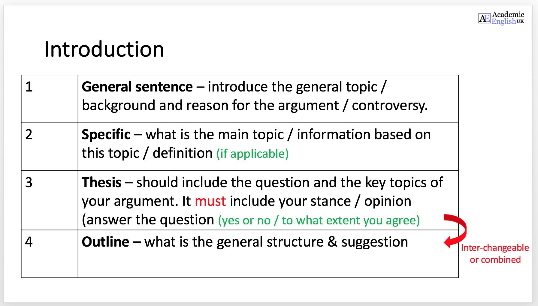 Thesis Statement Practice Worksheet
