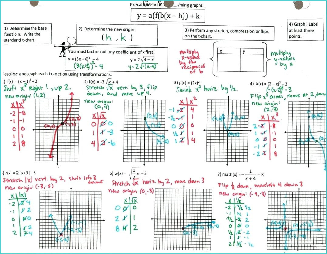 Algebra 2 Domain Range And End Behavior Worksheet Answers