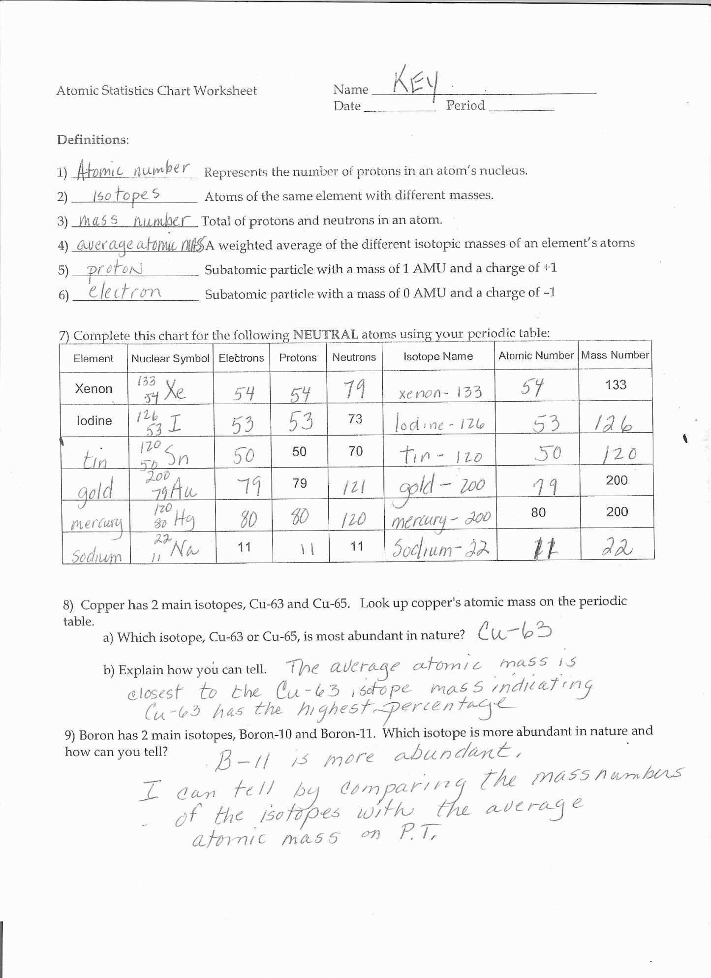 Atomic Structure Practice Worksheet