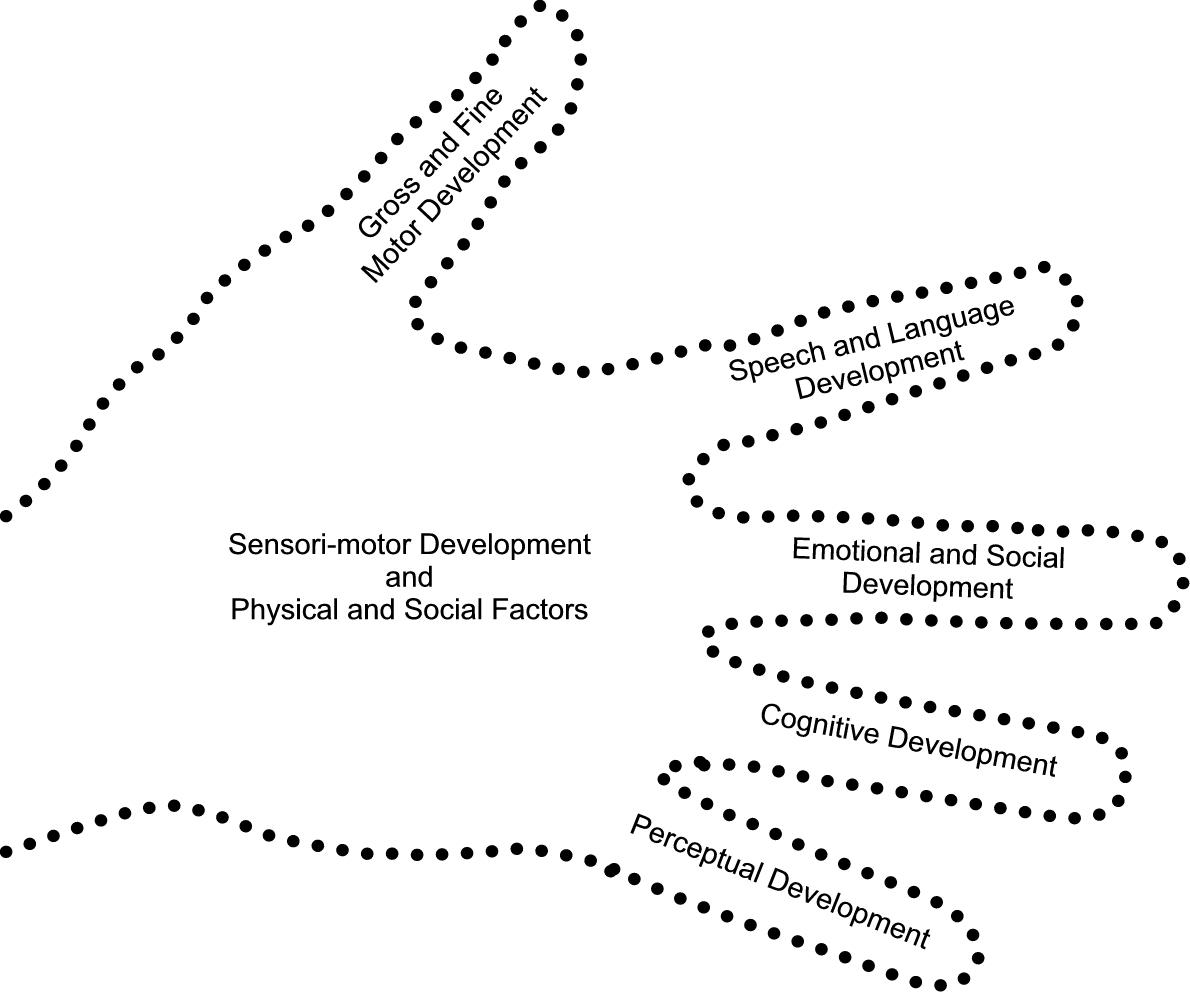 Social Skills Worksheets For Adults