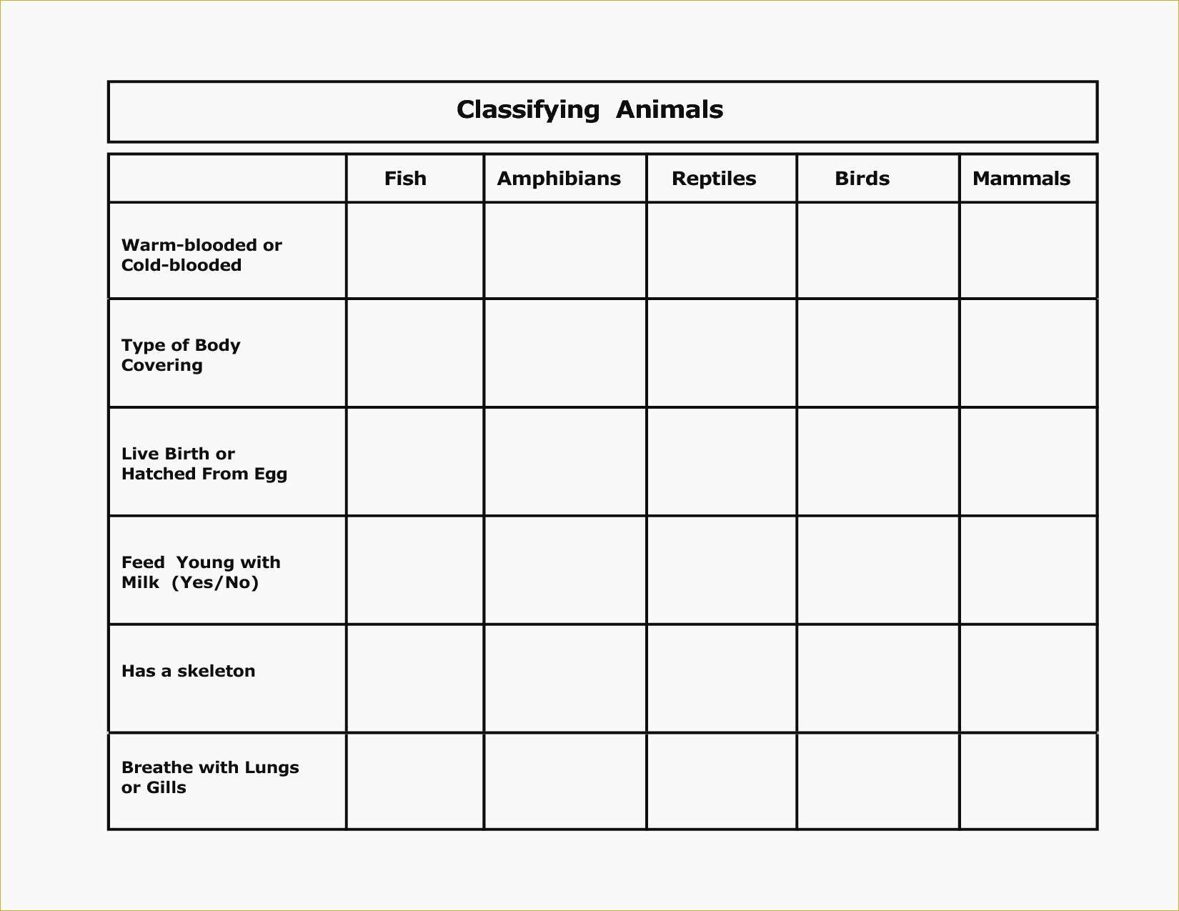 Biological Classification Worksheet Worksheet Idea