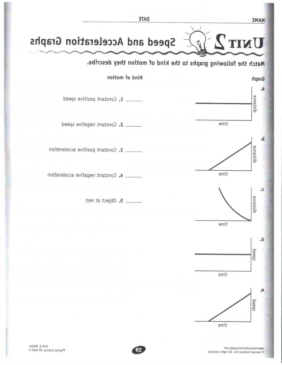Body Diagram Net Force Worksheet Fresh Velocity Acceler On