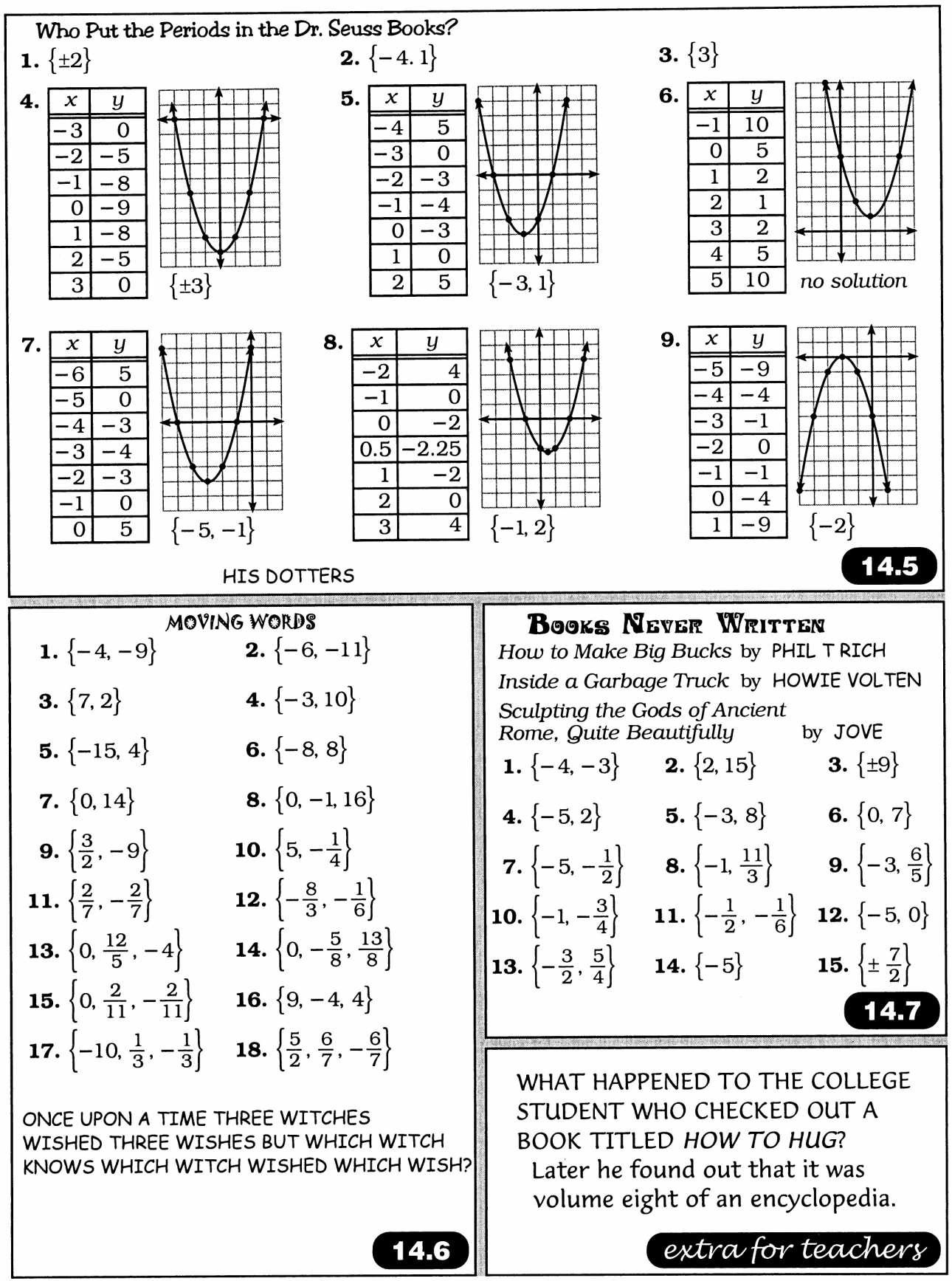 Books Never Written Math Worksheet Answers Yours Forever