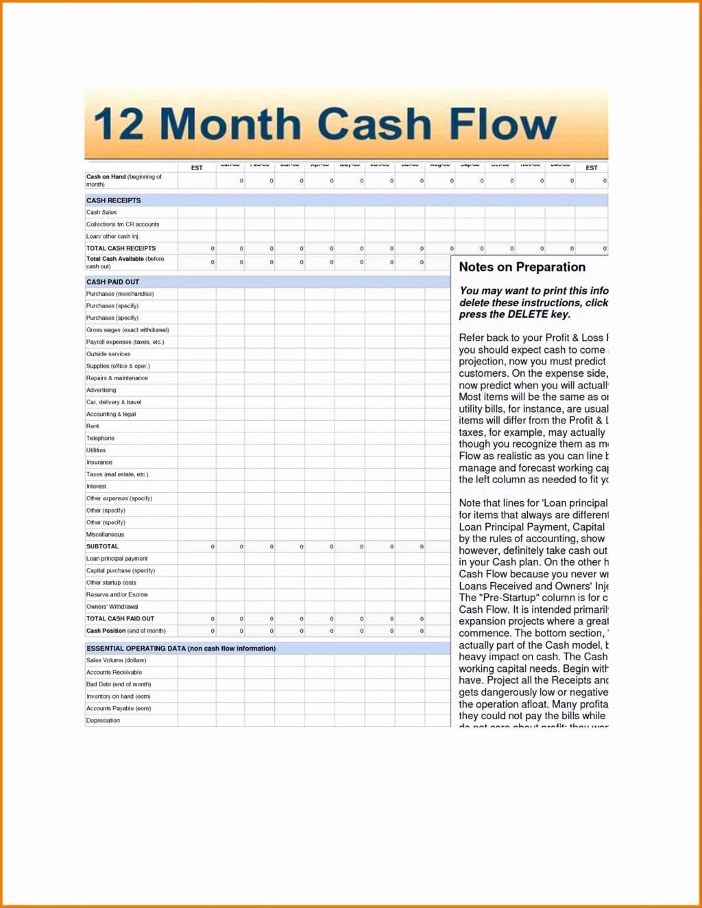 Business Plan Personal Cash Flow Budget Worksheet