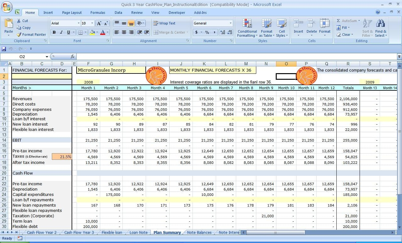 Cash Flow Budget Worksheet