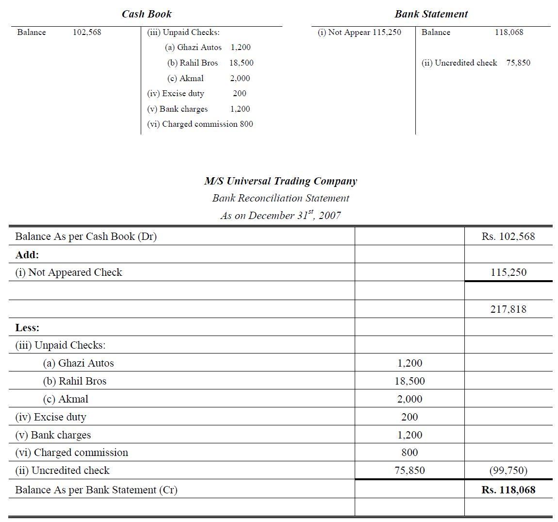 Checkbook Register Worksheet 1 Answer Key