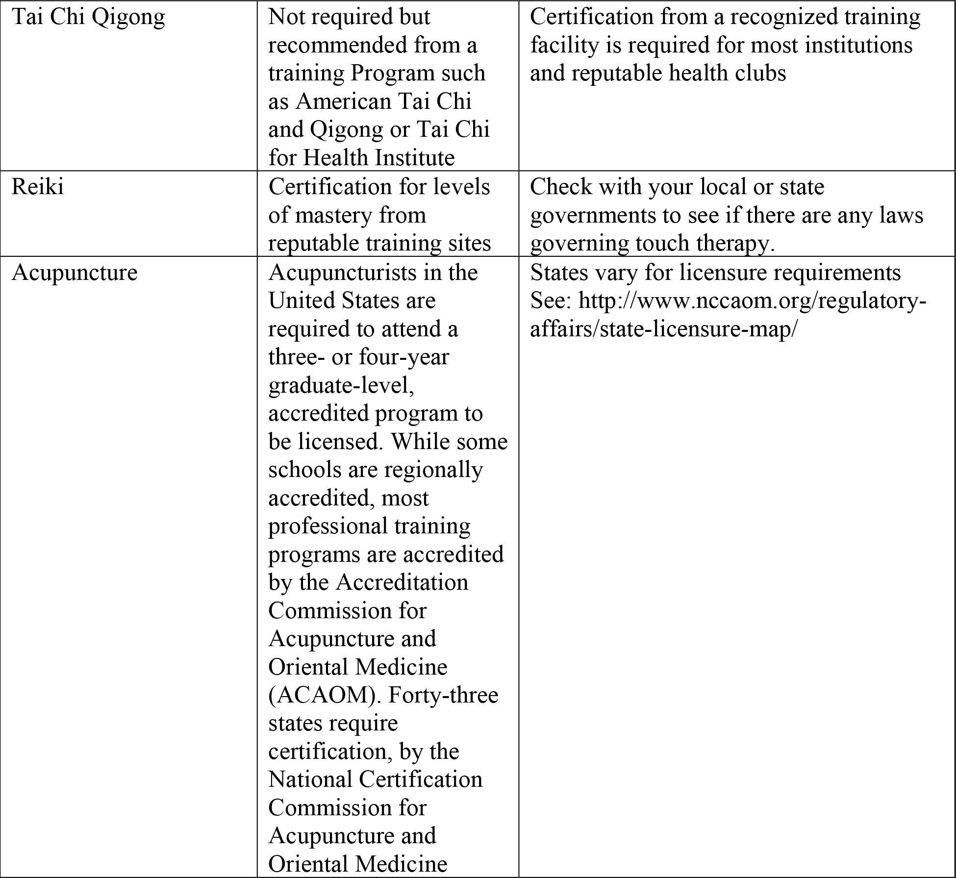 Co Occurring Disorders Group Worksheets