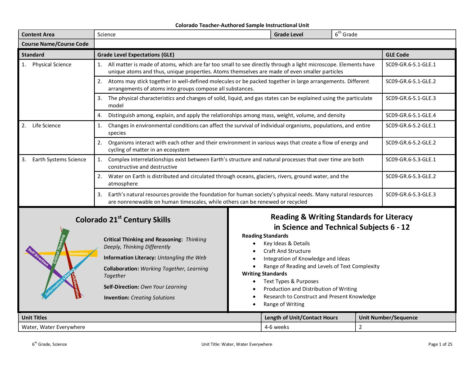 Colorado Teacher Authored Instructional Unit Sample Th