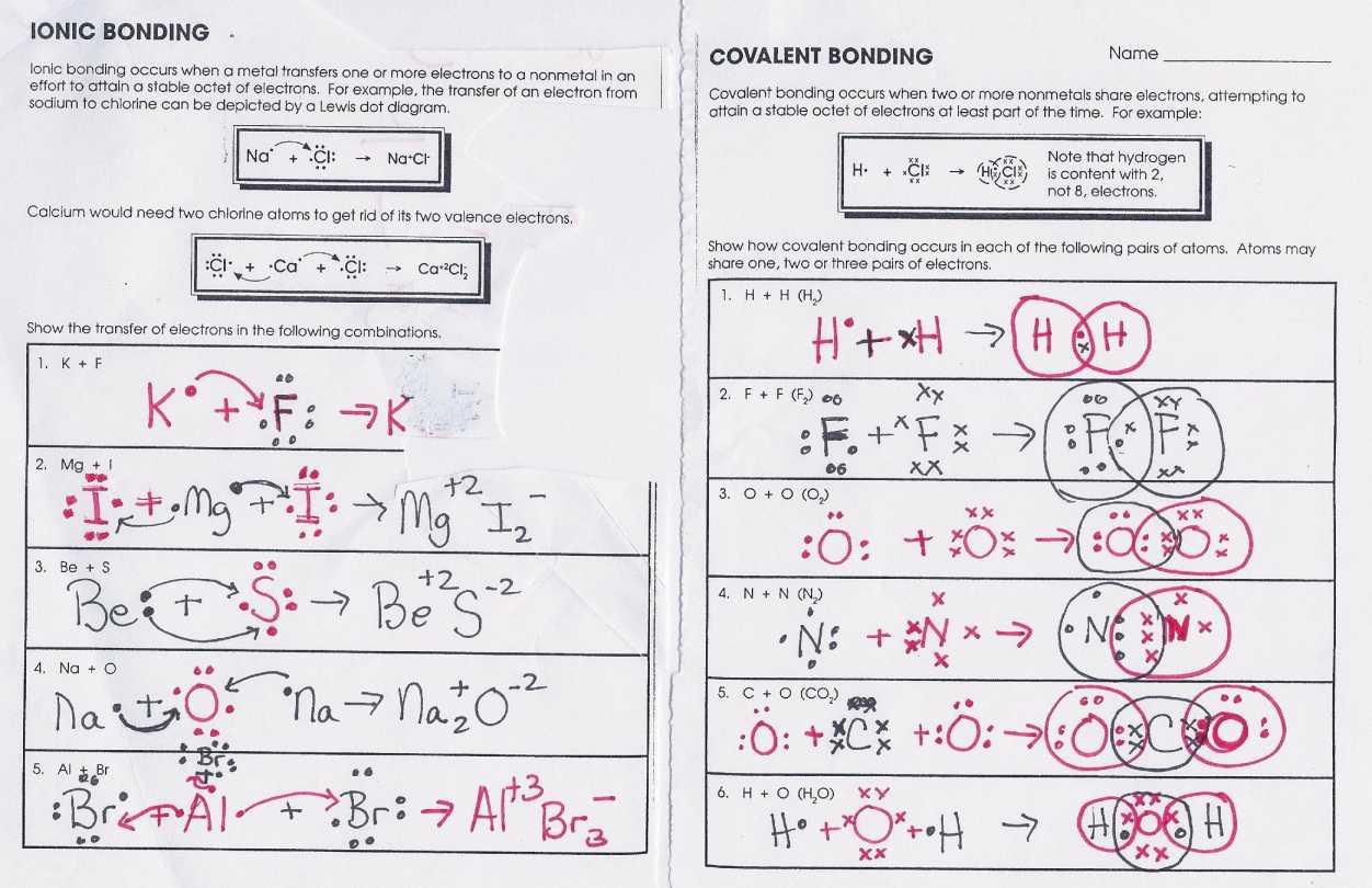 Covalent Bonding Worksheet Soccerphysicsonline