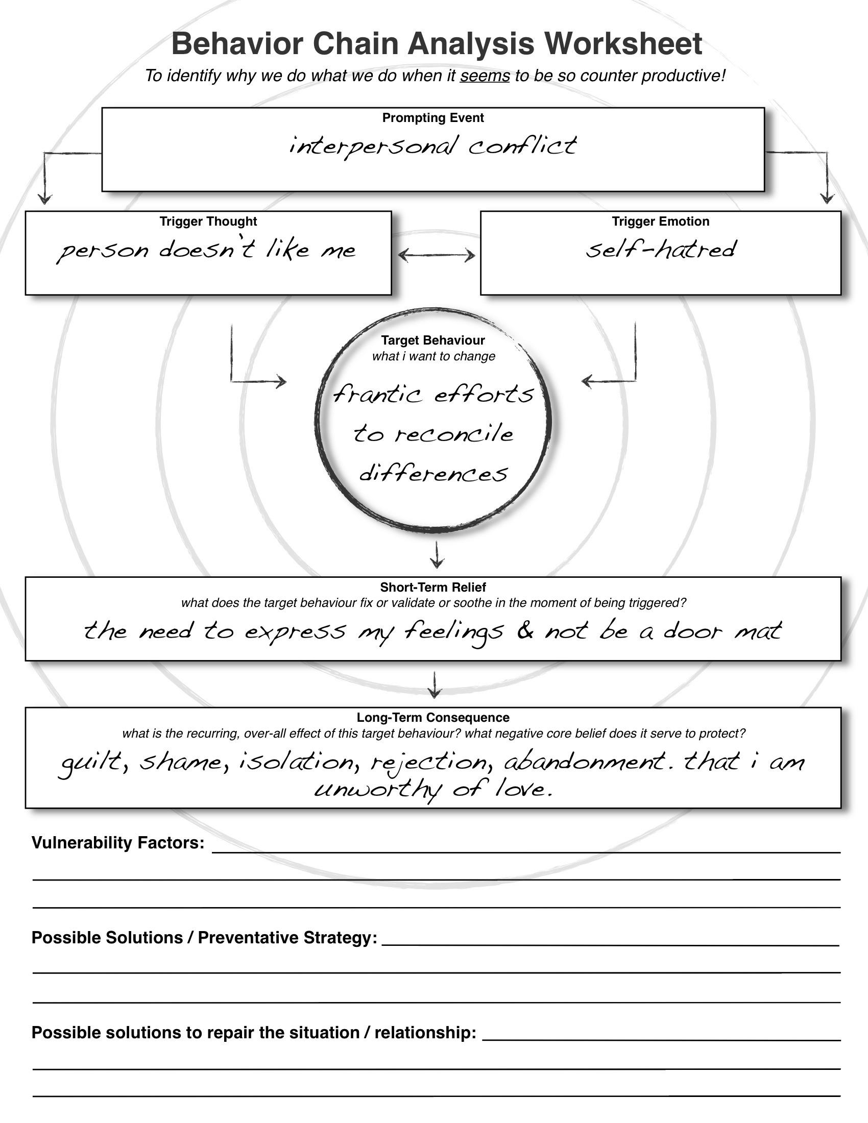 Dbt Behaviour Chainysis Worksheet Innerlight