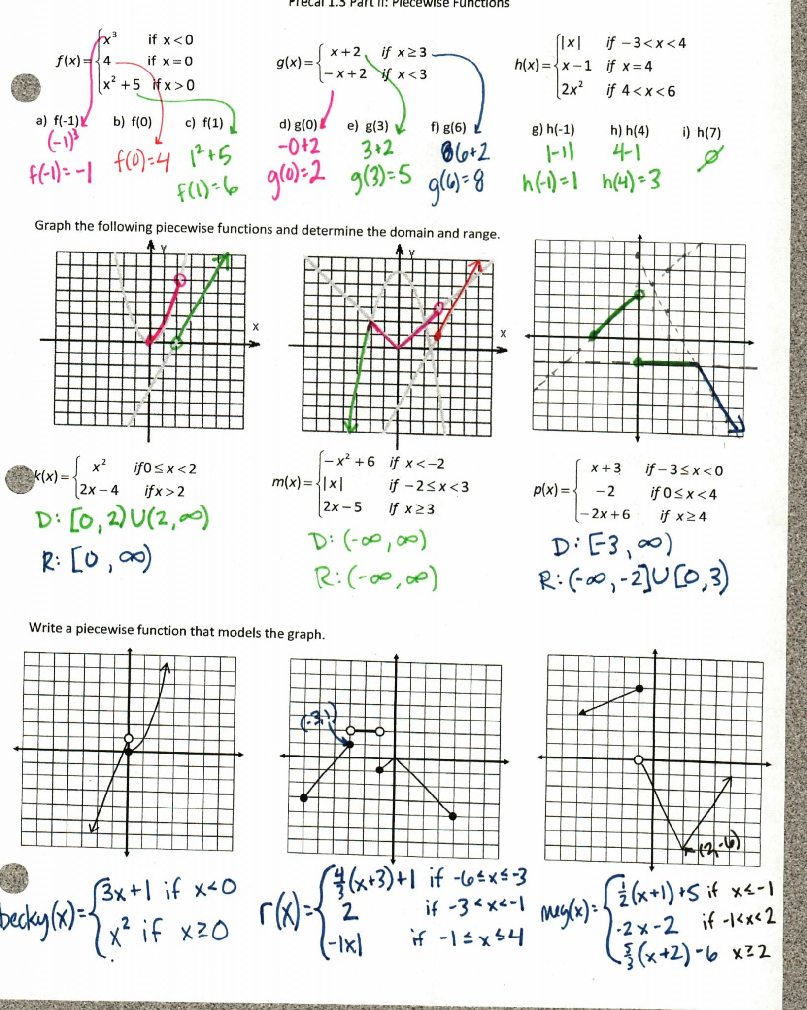 Domain And Range Of Graphs Worksheet Answers