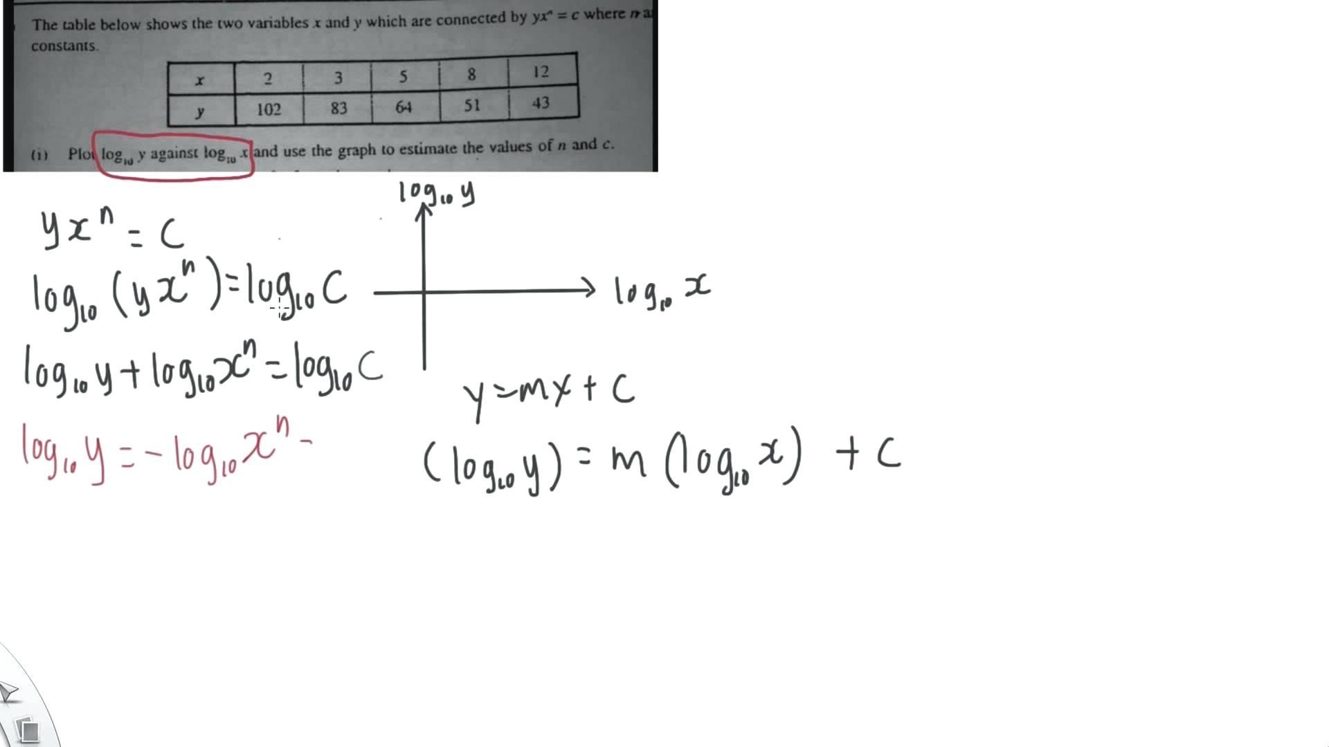 How To Do Logarithmic Equations Math Add Math Logarithm