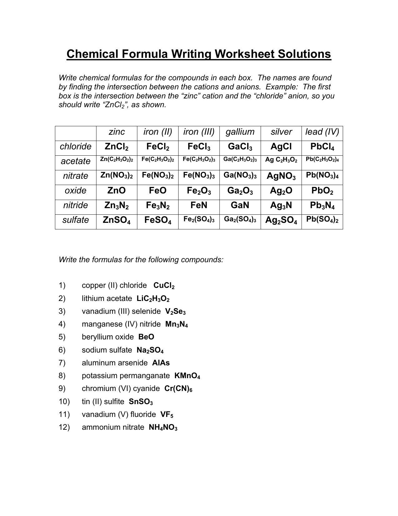 Ionic Compound Formula Writing Worksheet Answers
