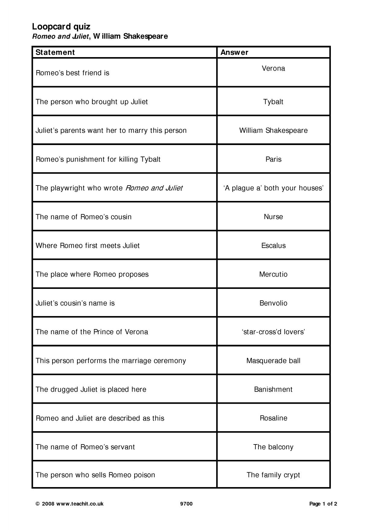 Romeo And Juliet Prologue Worksheet