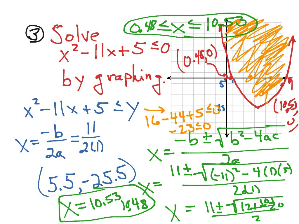 Lesson 57 Graphing And Solving Quadratic Inequalities