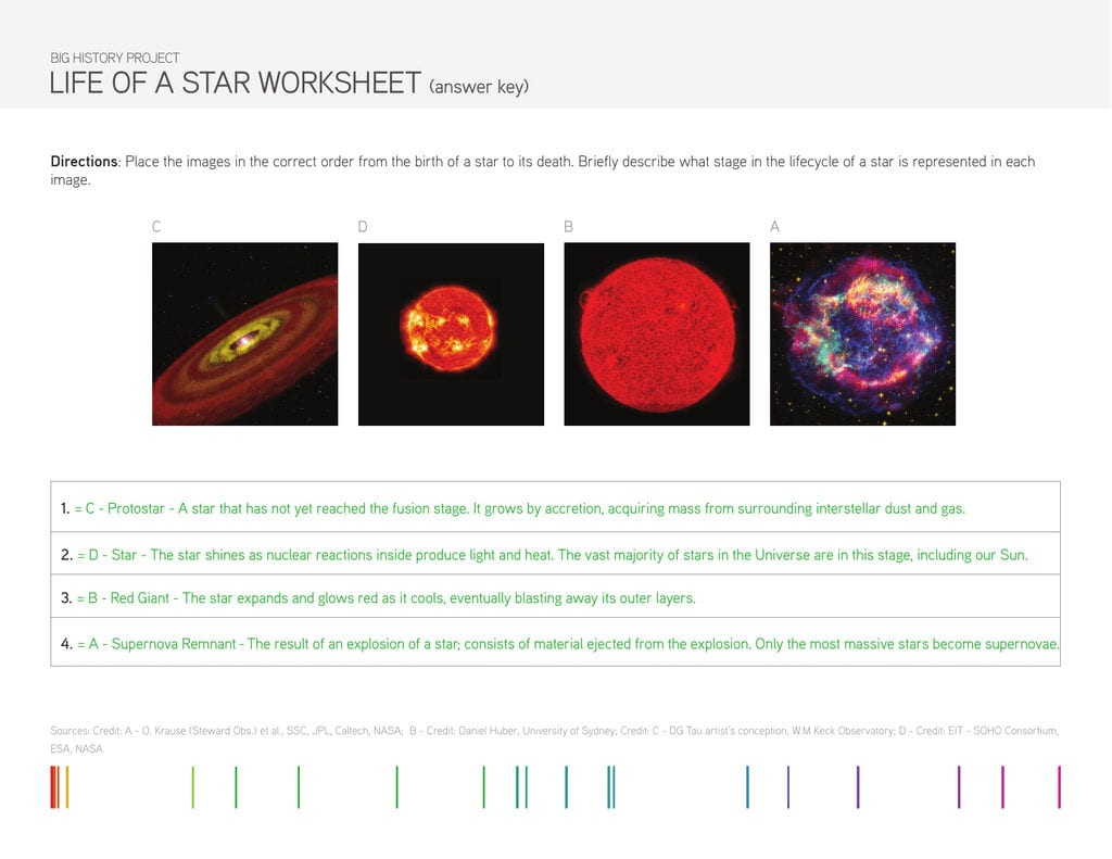 Life Of A Star Worksheet Answer Key