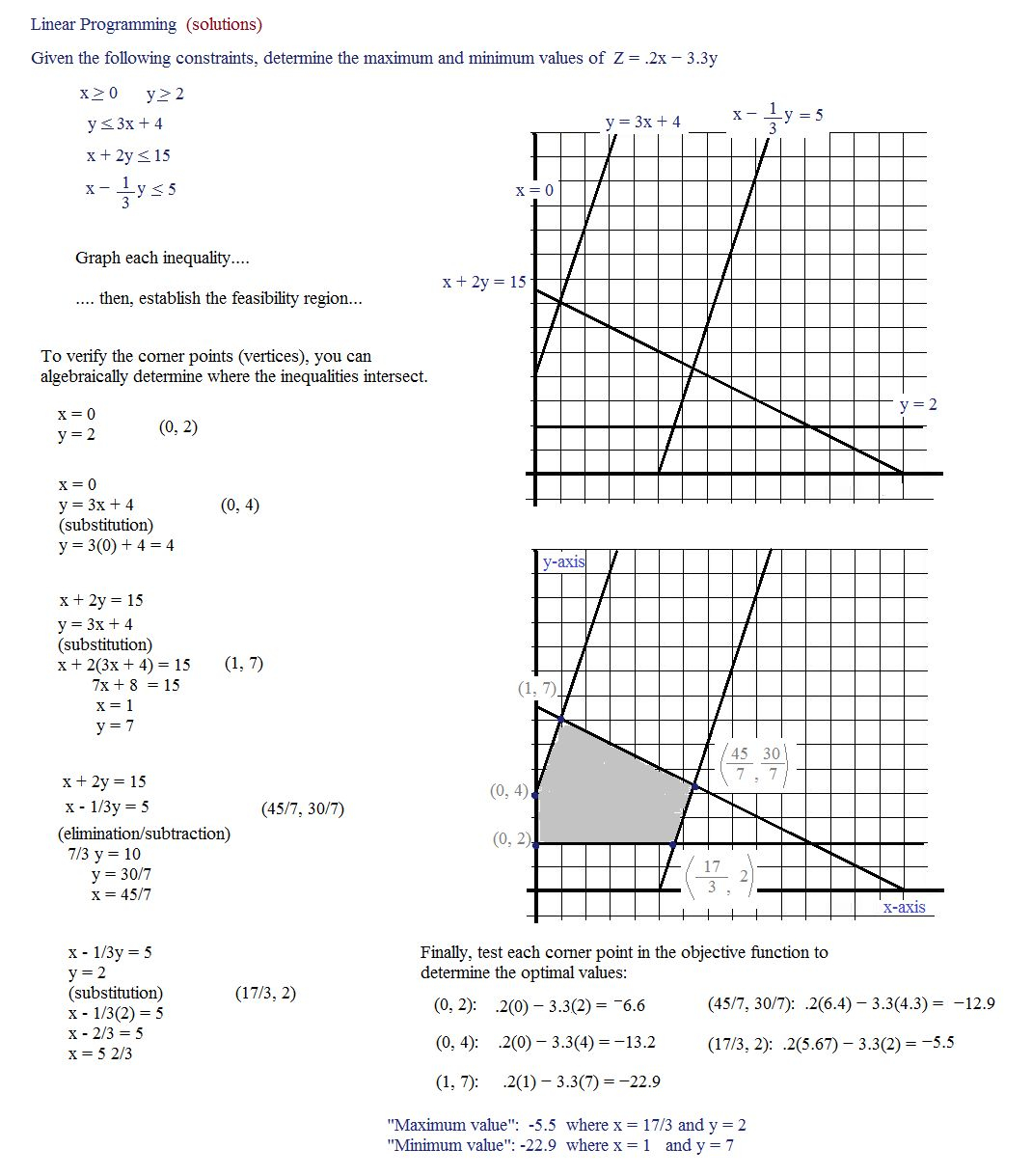 Linear Programming Worksheet