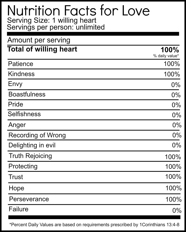 Nutrition Label Worksheet