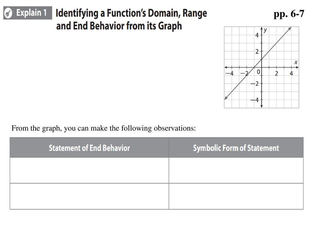 Domain Range And End Behavior Worksheet