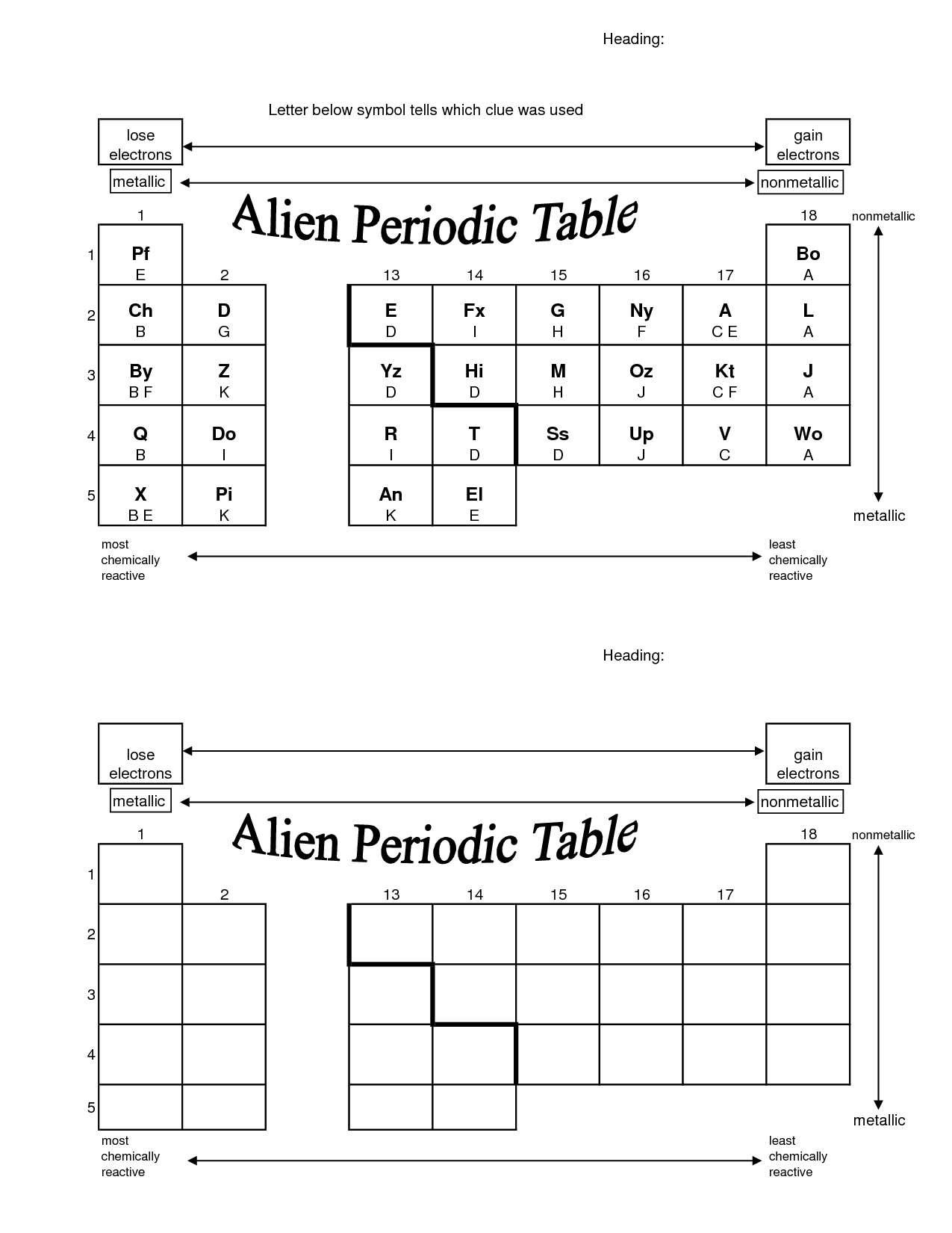 Periodic Table Puzzle Worksheet Answers Instructional Fair