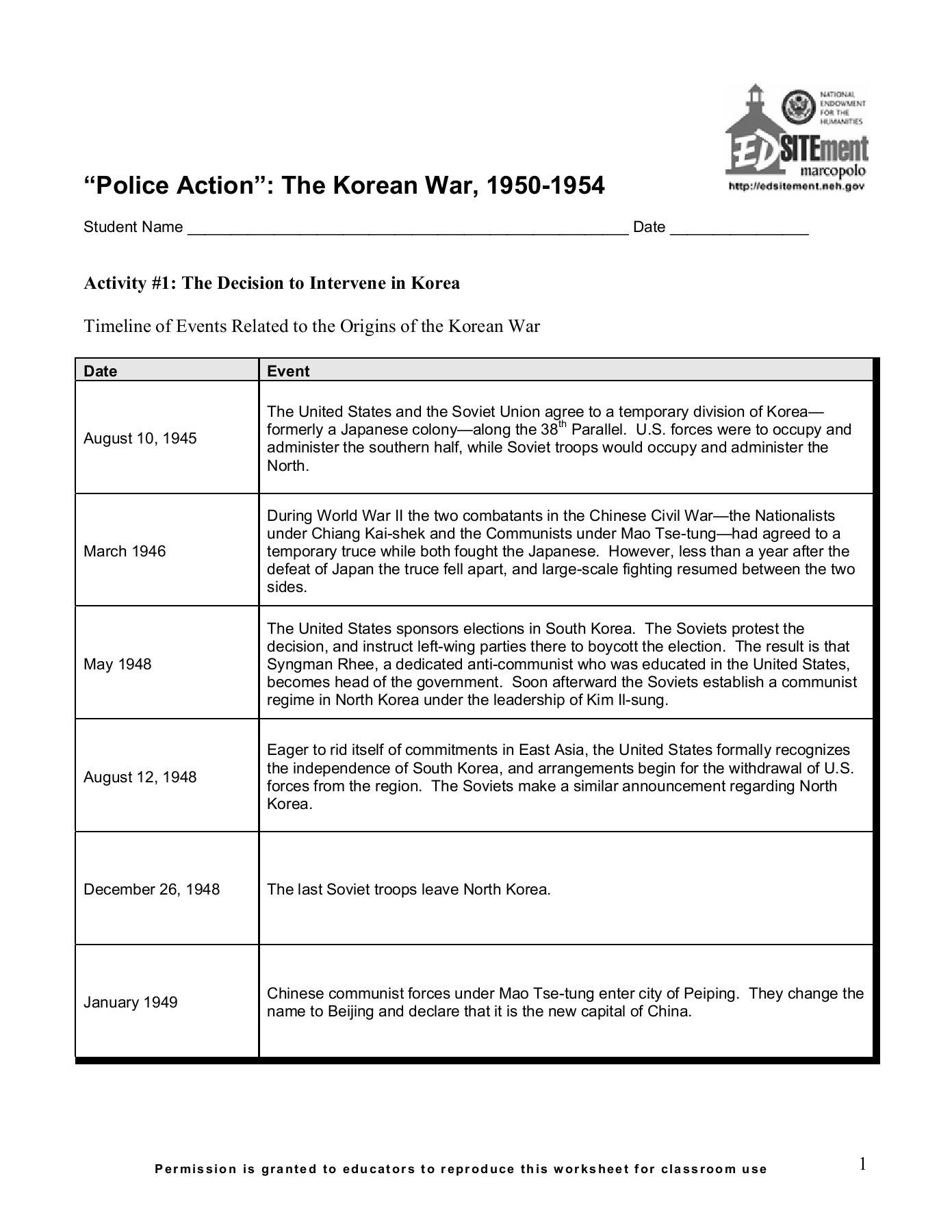 Police Action The Korean R Edsitement