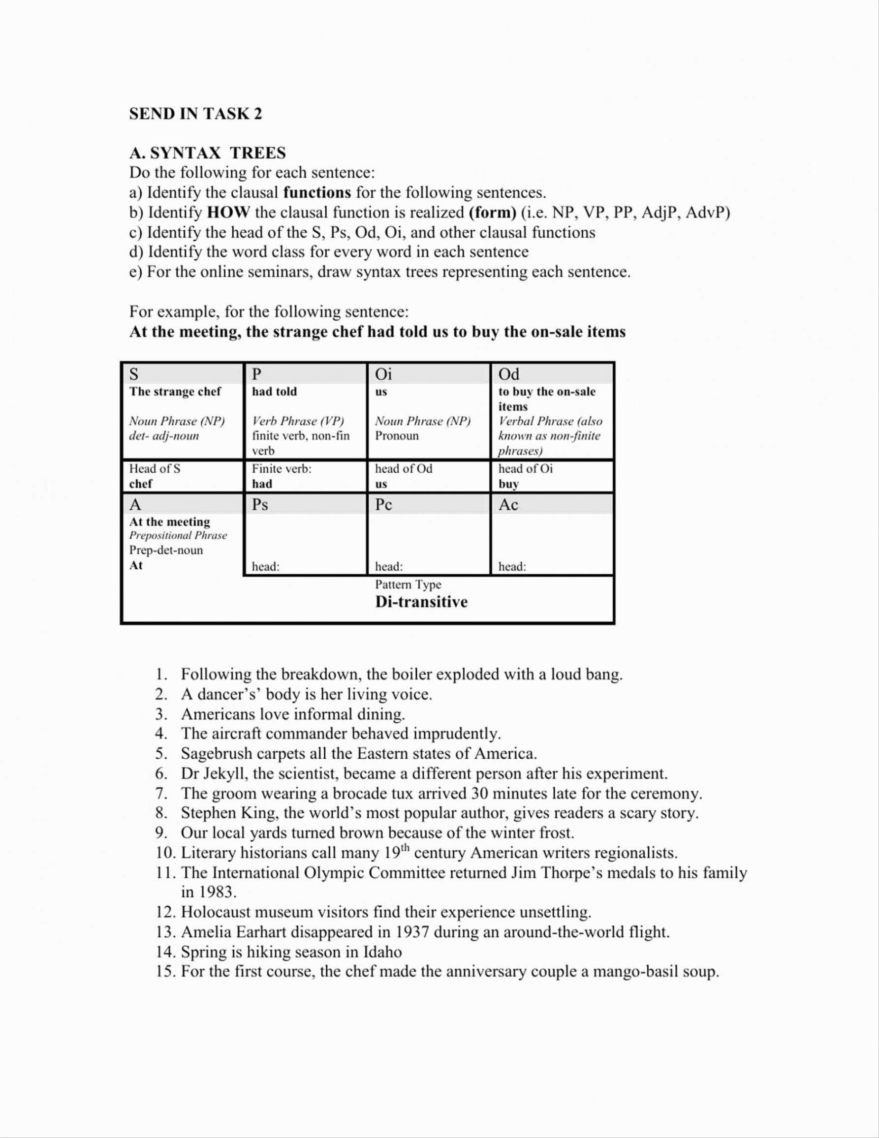 Pronouns And Antecedents Worksheets Worksheet Idea