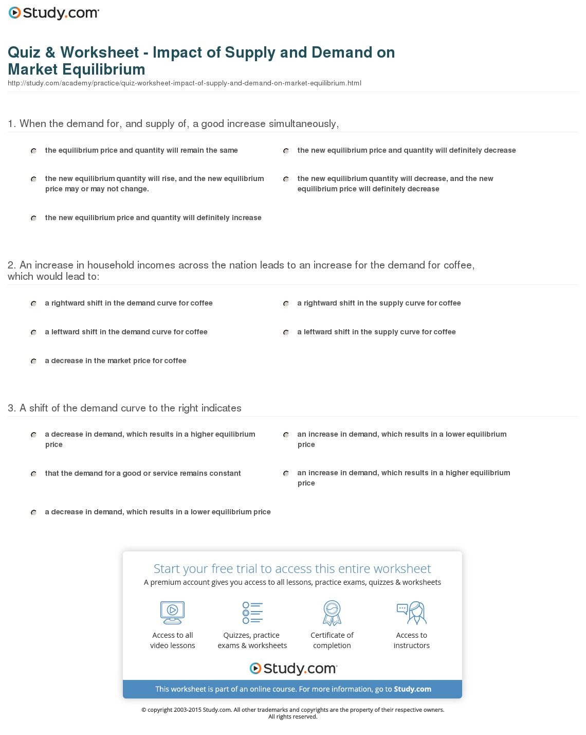 Quiz Worksheet Impact Of Supply And Demand On Market