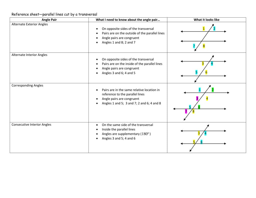 Reference Sheet Parallel Lines Cuta Transversal Angle