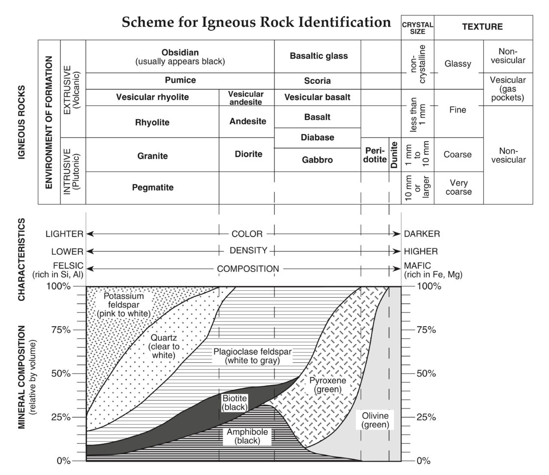 Regents Earth Science Videos And Worksheets