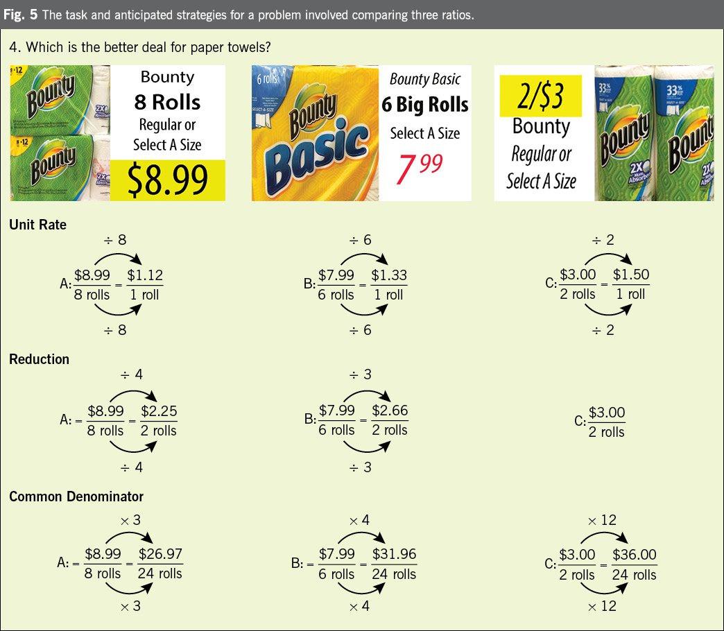 Proportional Reasoning Worksheets 7th Grade