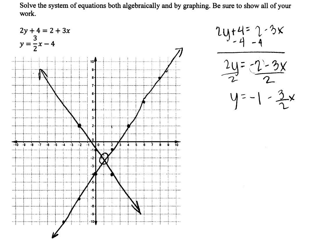 Solving Quadratic Equationsgraphing Worksheet Answers