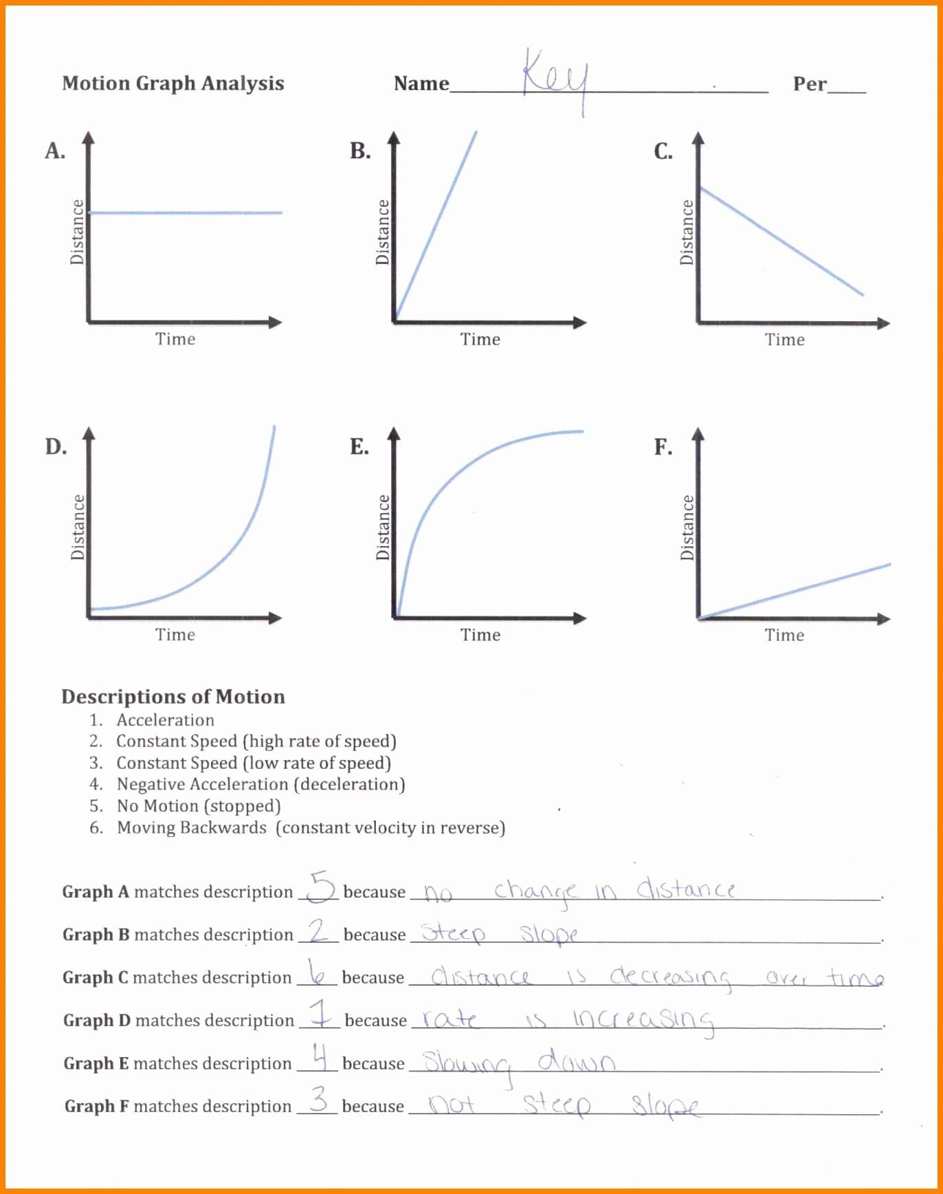 Speed And Velocity Practice Problems Worksheet Answers