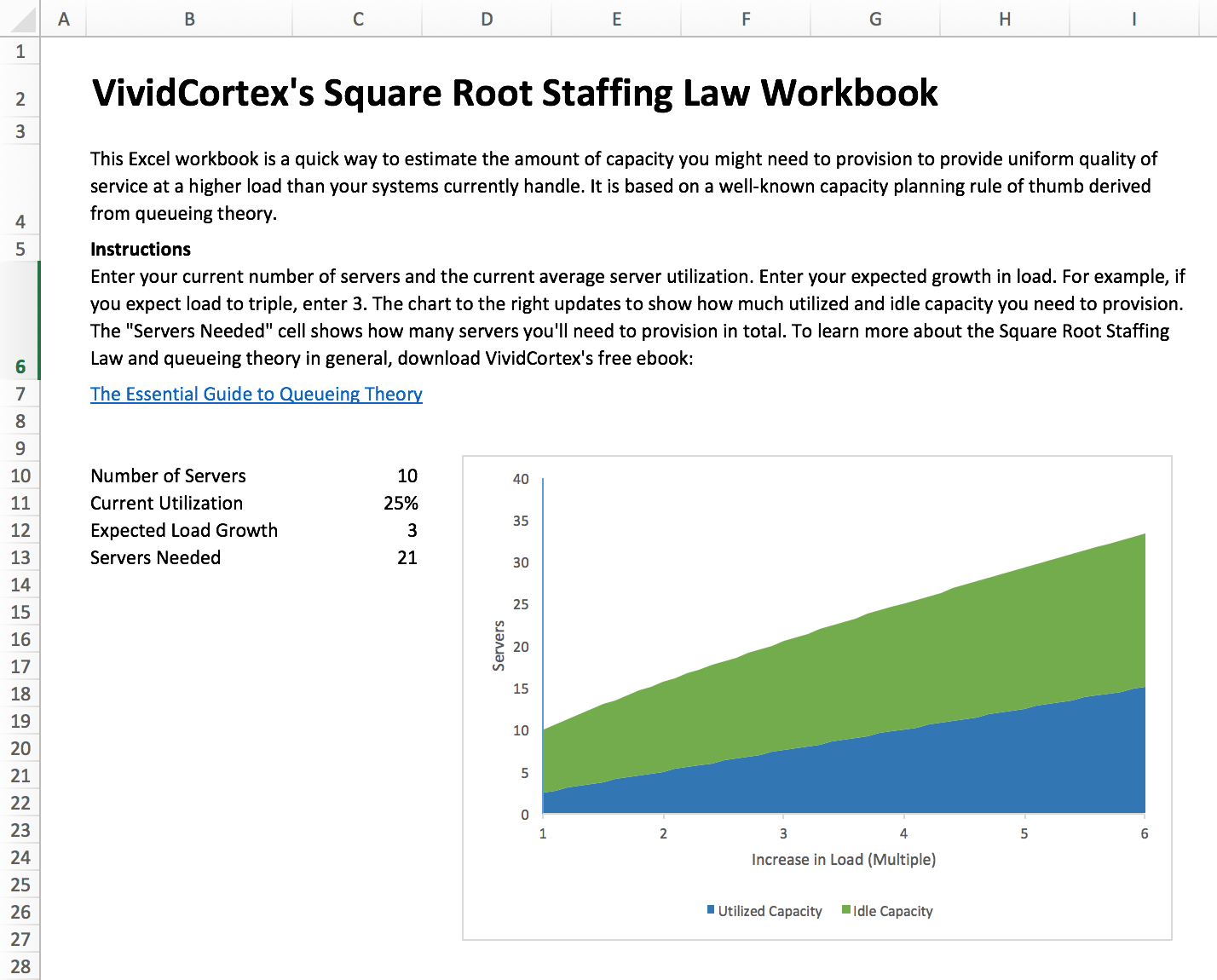 Square Root Staffing Law Workbook