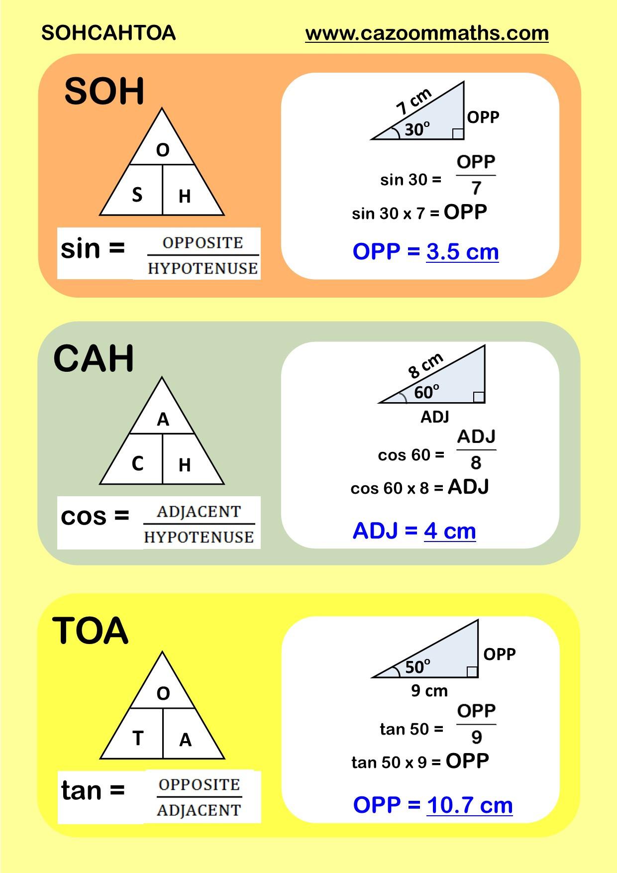 Trigonometry Problems Worksheet
