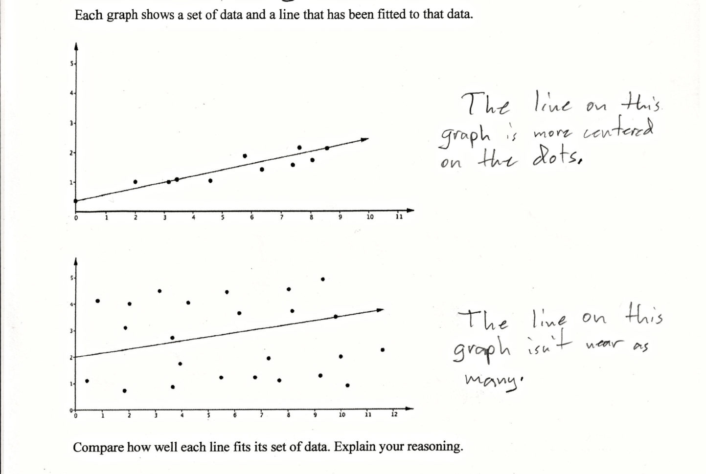 Two Scatterplots Students Are Asked To Compare Two Lines