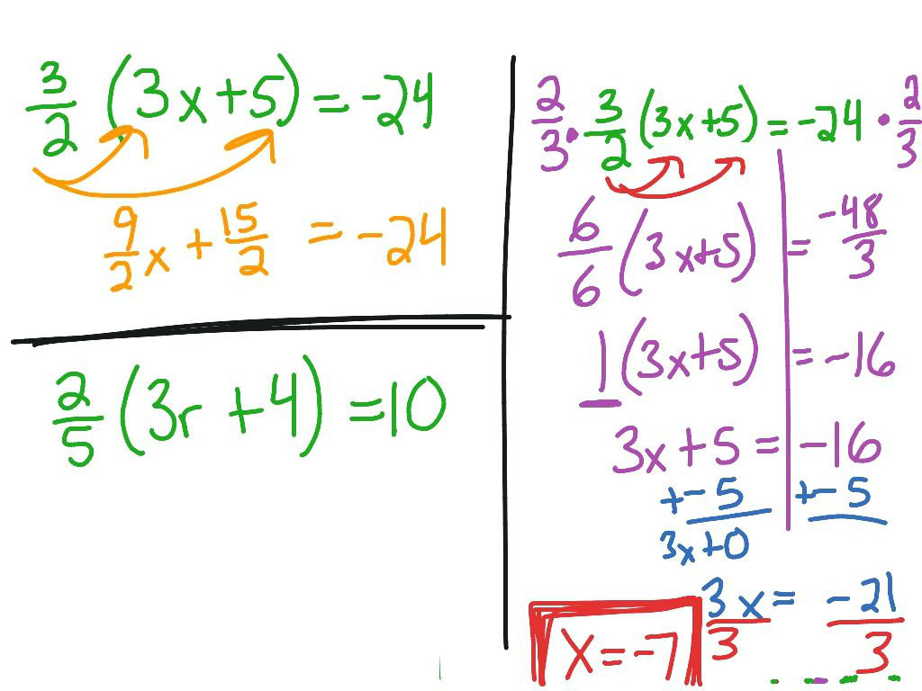 Two Step Equations With Fractions Worksheet Grade