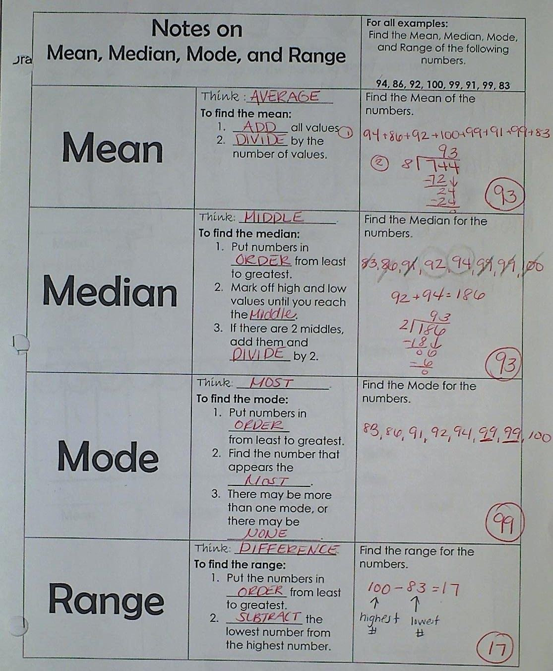 Mean Median Mode Range Worksheets