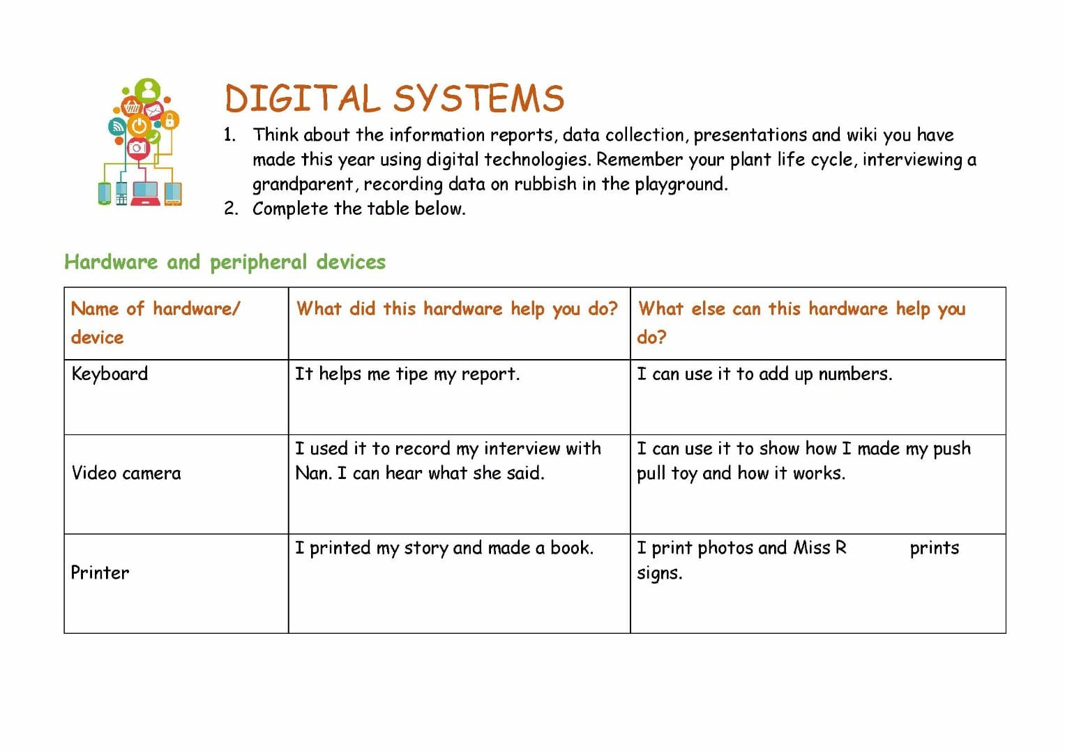Worksheet Digital Systems Above The Australian Curriculum