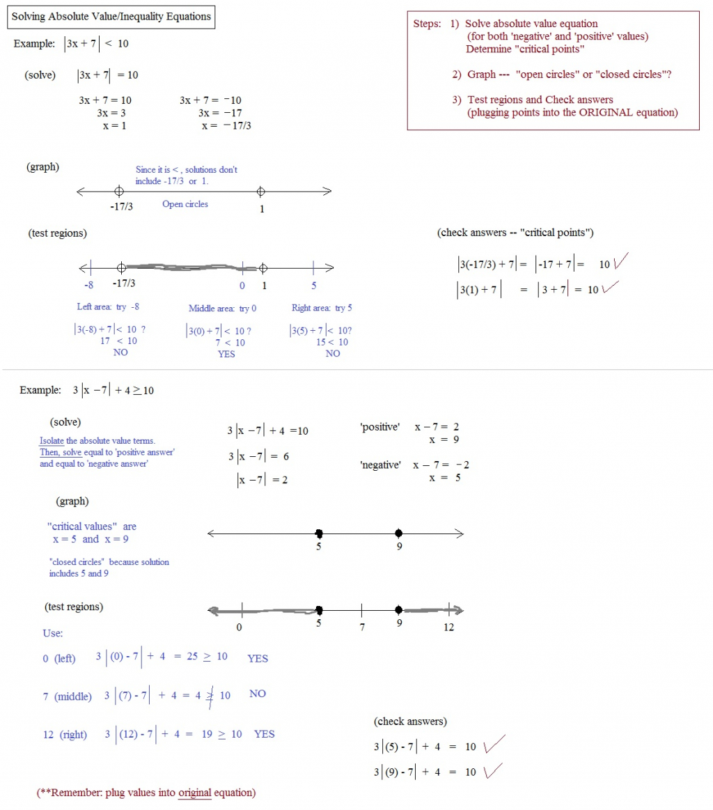 Worksheet Ideas Absolute Value Inequalities Worksheet