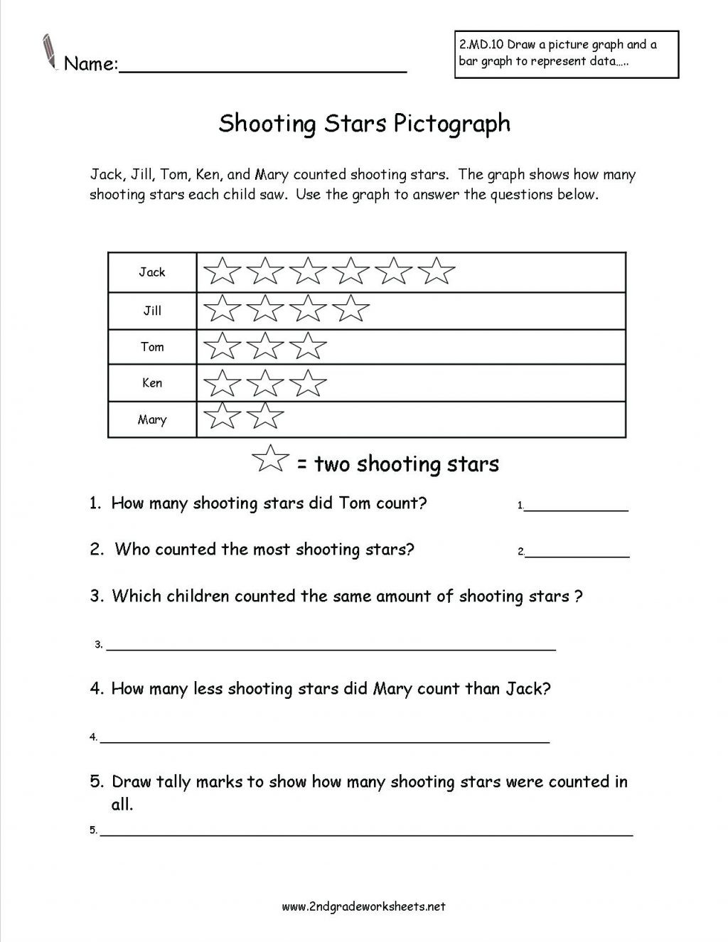 Worksheet Ideas Graph Worksheets Picture Graphs Worksheet