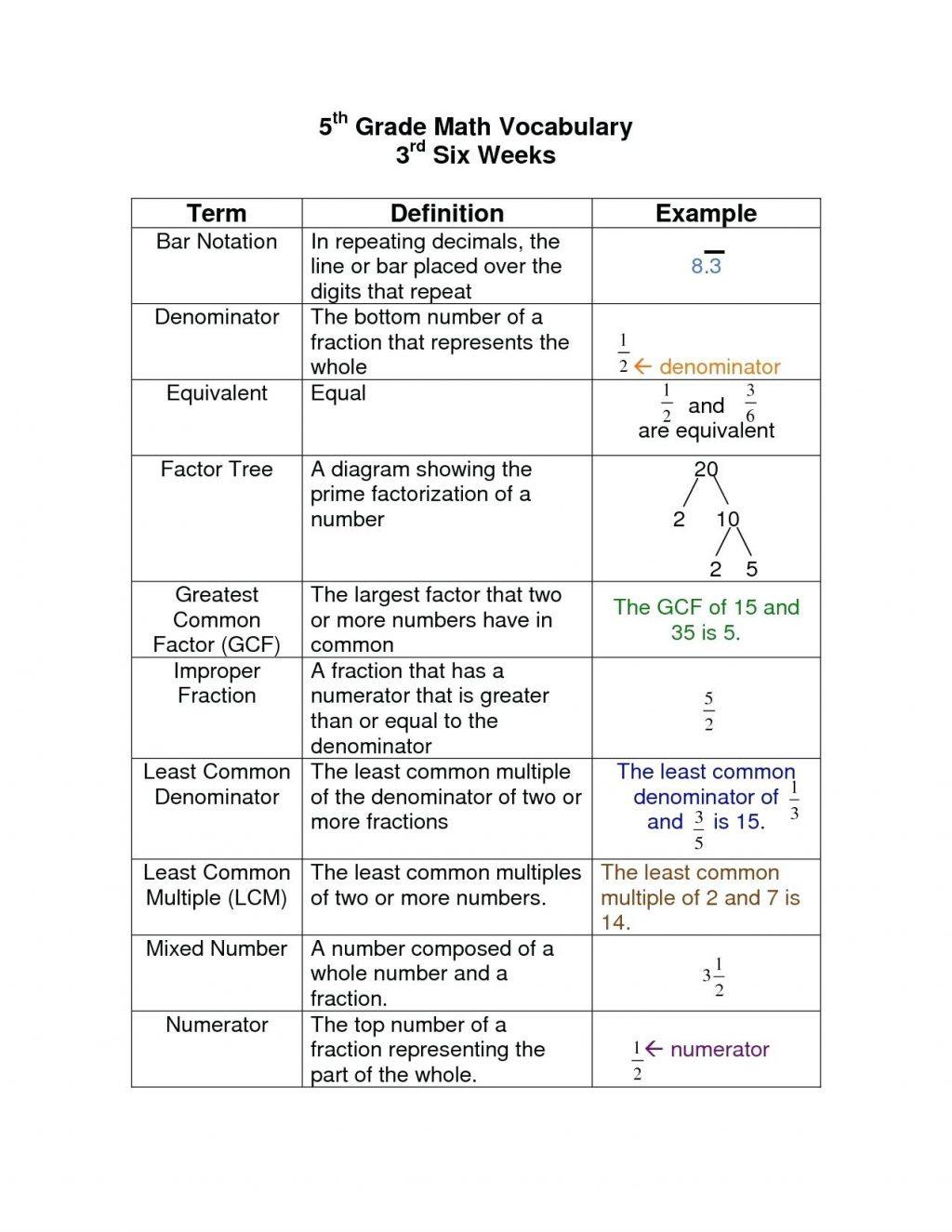 Worksheet Ideas Prefix Worksheet 4th Grade Vocabulary