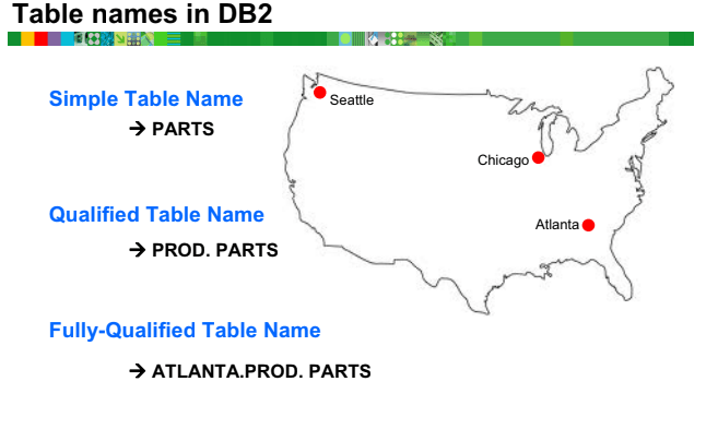 The database management system we are working with in class is DB2. DB2 is a relational database management system (RDBMS). The word relation is a synonym for the word table. A relational database management system is a database manager that manages data perceived to be stored in a table format, that is, columns and rows. IBM Informix is another example of a Relational Database Management System.