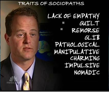 Traits of Sociopath
