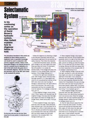 Selectamatic Hydraulic System
